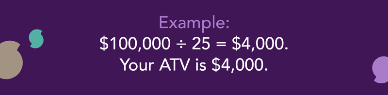 Example of how to calculate ATV