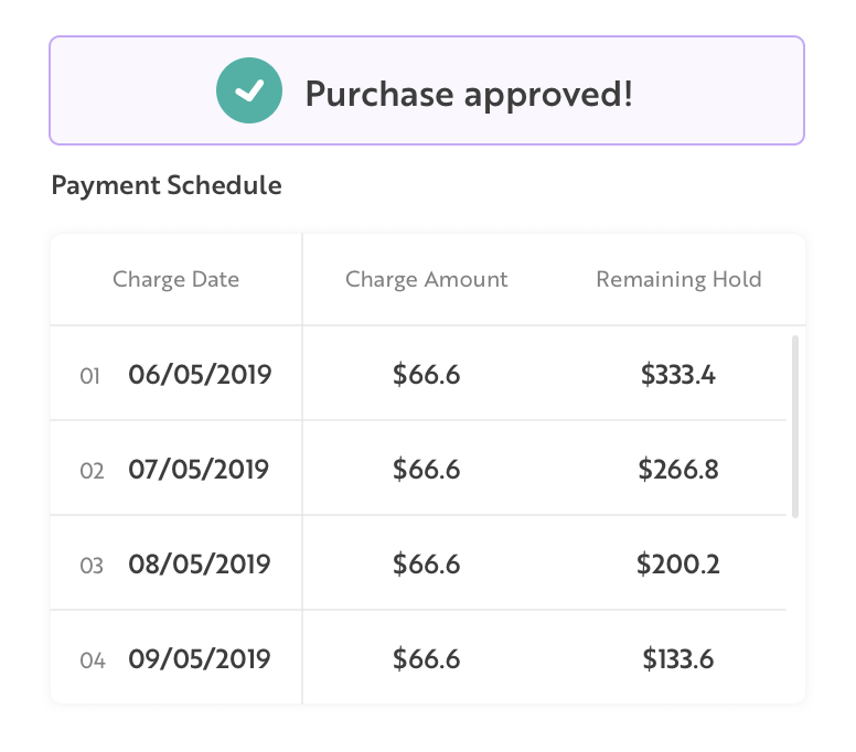 Purchase approved Payments schedule table example