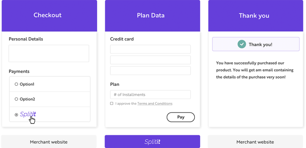 choosing SpliIt as payment method example