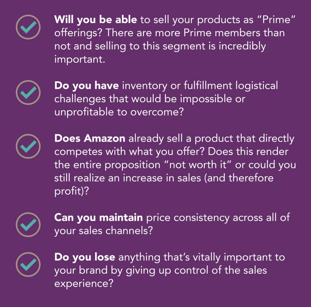 Is Amazon presence right for your brand?